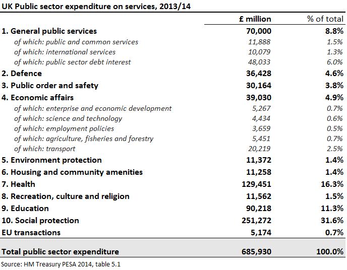 141104 welfare tax letter_Table1