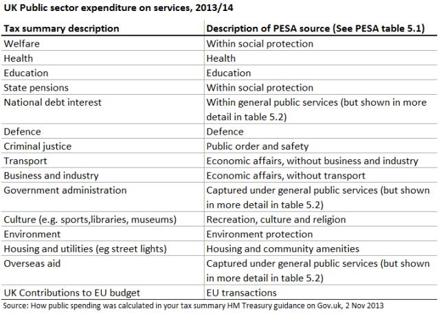 141104 welfare tax letter_Table2