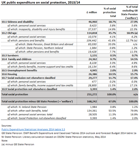 141104 welfare tax letter_Table4