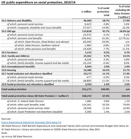 141104 welfare tax letter_Table4