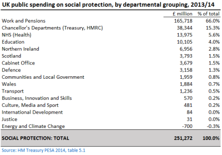 141104 welfare tax letter_Table5