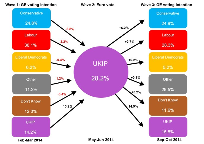 150113 UKIP