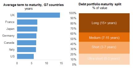 160122 debt chart 2