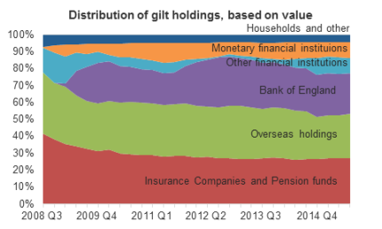 160122 debt chart1
