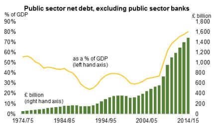 160122 debt chart3